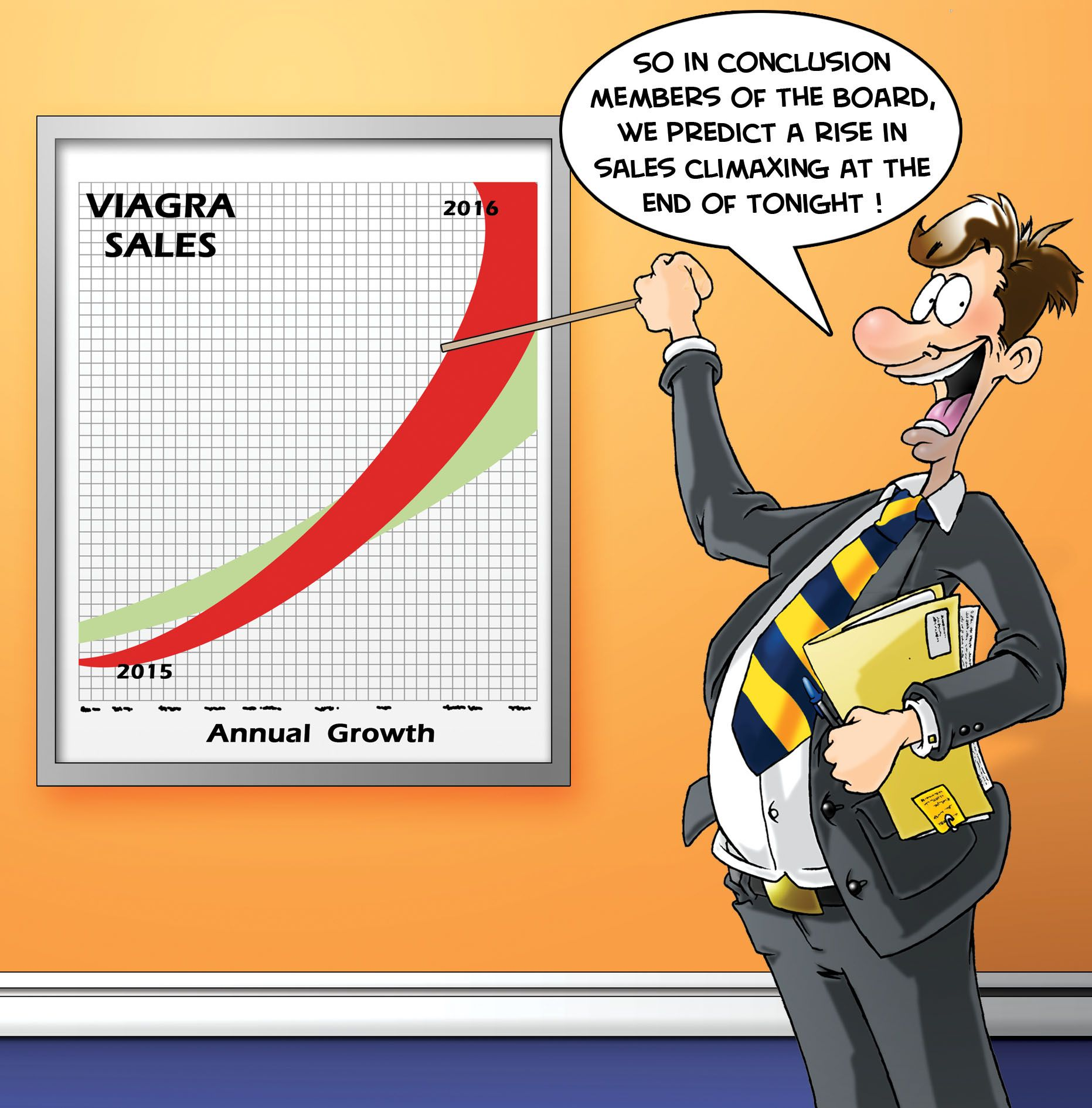 Viagra Sales Numbers